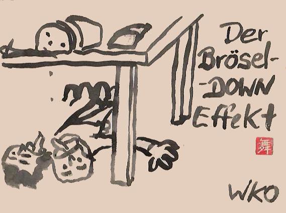 Brösel-Down-Effekt